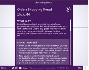 Fighting Fraud This Christmas The Oliver\\\'s Madhouse