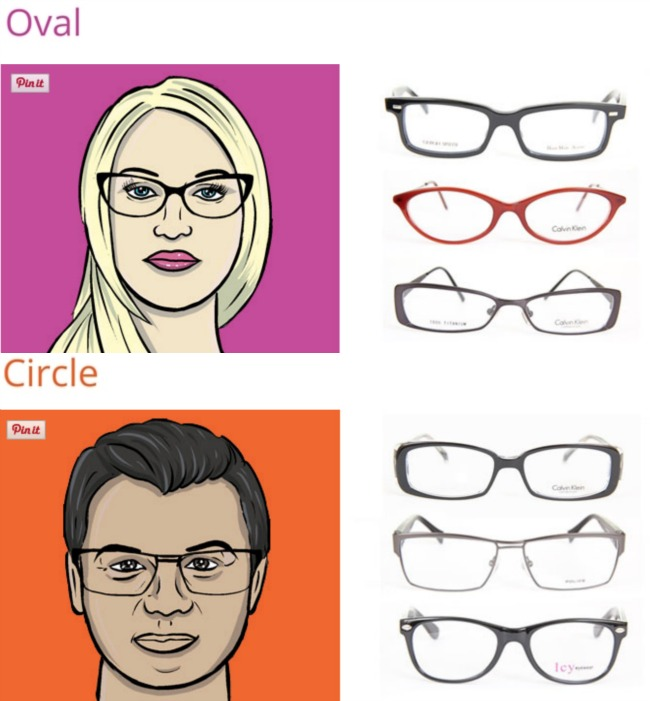 Choosing Glasses To Suit My Face Shape The Oliver\\\'s Madhouse