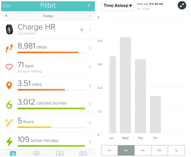 Fresh Start Fitness With A Fitbit Charge HR The Oliver\\\'s Madhouse
