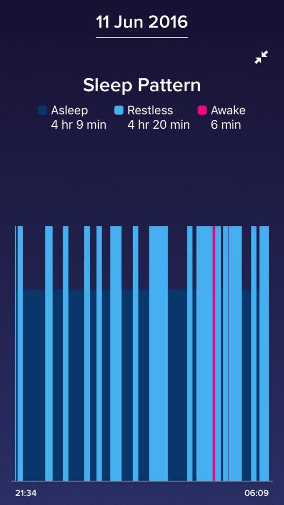 jaime-oliver-sleep-pattern