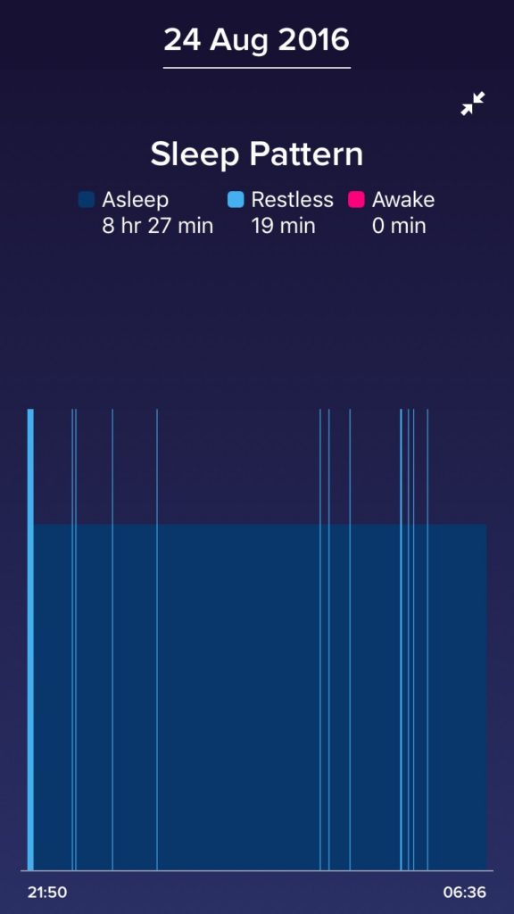 eve mattress in use with sleep tracker