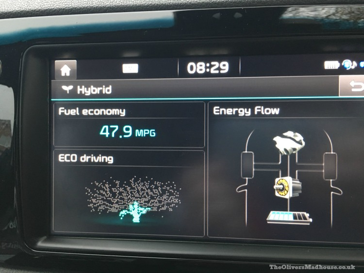 The Kia Niro Crossover Hybrid Car - A Review The Oliver\\\'s Madhouse