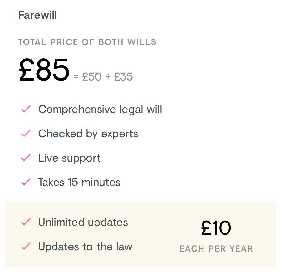 Being Organised And Starting The Year By Writing A Will (Plus Discount Code) The Oliver\\\'s Madhouse