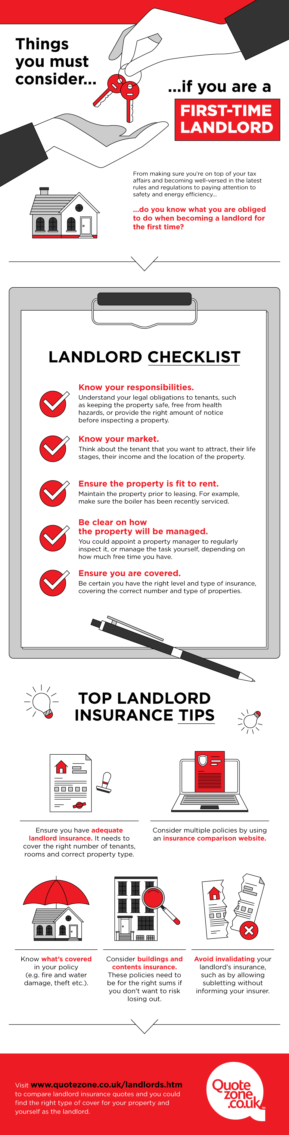 What To Consider Before Becoming A Landlord The Oliver\\\'s Madhouse